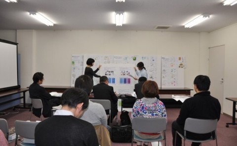 Post project2011プレゼンテーション!!