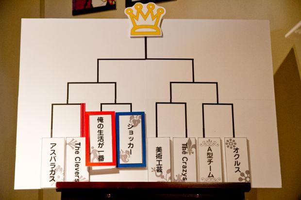 イラストバトルトーナメント表